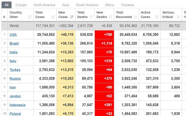 Trading Plan für das Paar EUR/USD am 9. März. Corona-Pandemie weltweit: dritte Welle oder Impfstoff? Euro: der erste Abprall