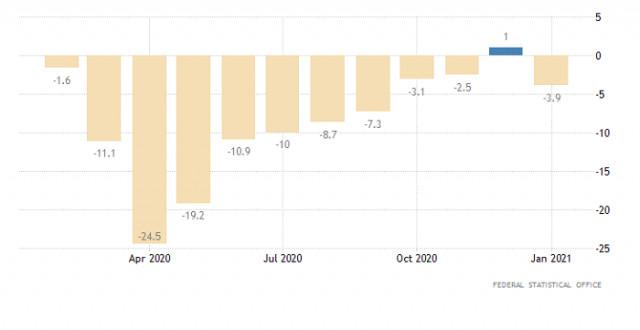 Pelan perdagangan untuk pasangan mata wang EUR/USD dan GBP/USD pada 9 Mac 2021