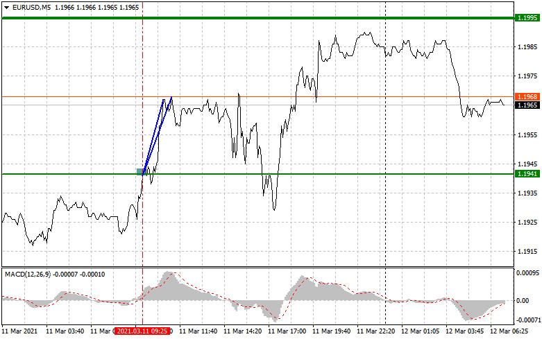 analytics604aff32b1e05.jpg