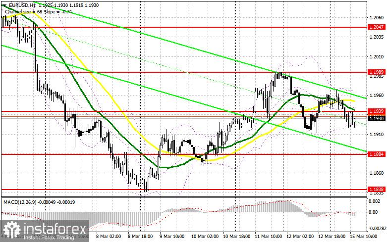 EUR/USD: plan de la sesión estadounidense del 15 de marzo (análisis de las operaciones de la mañana)