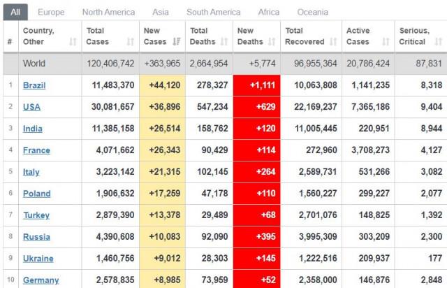 Trading Plan für das Paar EUR/USD am 15. März. Corona-Pandemie: Europa steht vor der dritten Welle. Märkte warten auf die Fed Sitzung