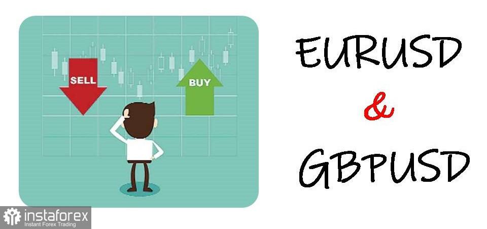 Cadangan perdagangan untuk permulaan pasangan mata wang EUR/USD, GBP/USD dan DXY pada 16 Mac 2021