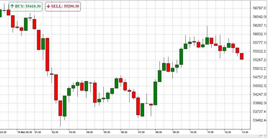 Закономерность или аномалия: с чем связан трехдневный спад биткоина