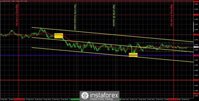 Dự báo và tín hiệu giao dịch cho EUR / USD vào ngày 16 tháng 3. Phân tích chi tiết các khuyến nghị trước đó và chuyển động...