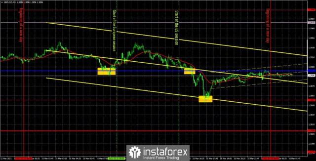 Dự báo và tín hiệu giao dịch cho GBP / USD vào ngày 16 tháng 3. Phân tích chi tiết các khuyến nghị trước đó và chuyển động...