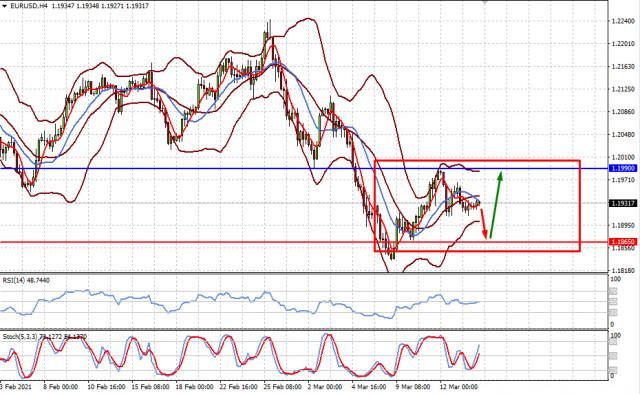 ¿Powell sorprenderá a los mercados?