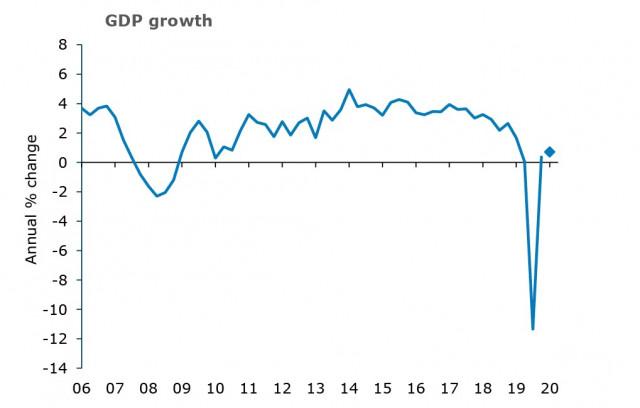 Рост напряженности в Европе и новый налоговый план Байдена. Спрос на риск снижается. Обзор USD, NZD, AUD