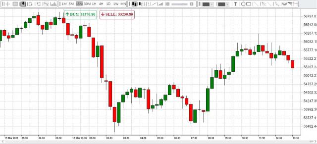 Bitcoin trở lại sự phóng đại: Sự chú ý ngày càng tăng lên của BTC sẽ ảnh hưởng như thế nào đến thị trường tiền điện tử?