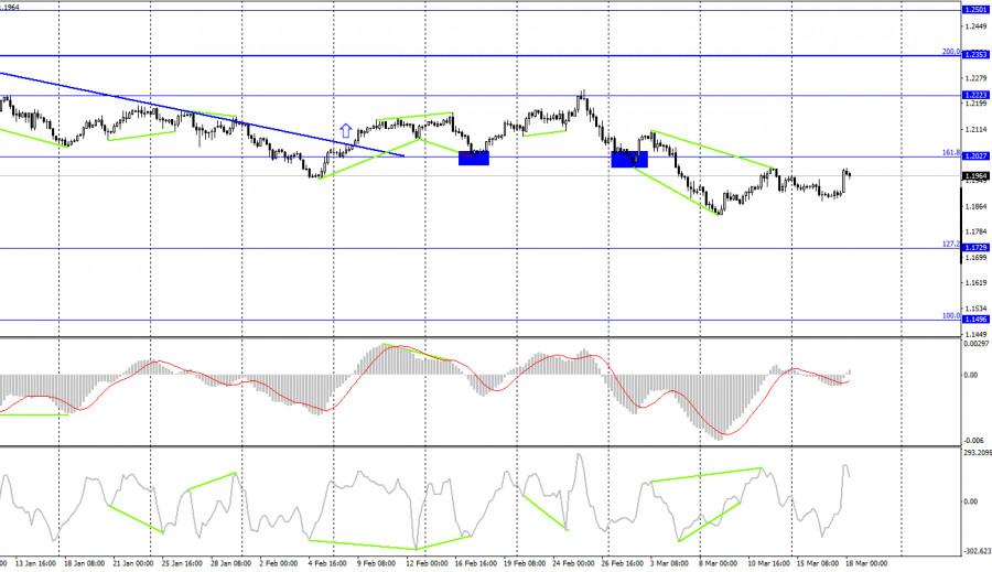 analytics6052f06e15abc.jpg