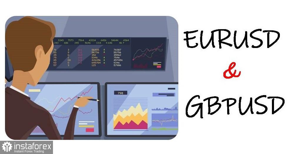 Cadangan perdagangan untuk pedagang baru bagi pasangan mata wang EUR/USD, GBP/USD dan DXY pada 18 Mac 2021