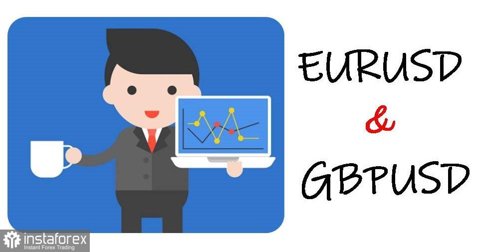 Cadangan perdagangan untuk permulaan pasangan mata wang EUR/USD, GBP/USD dan DXY pada 19 Mac 2021