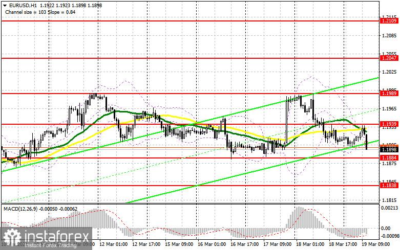 EUR/USD: plan de la sesión estadounidense del 19 de marzo (análisis de las operaciones de la mañana)