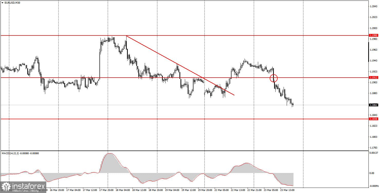 面向初学者的分析和交易信号。03月24日如何交易欧元/美元货币对? 周二的分析。为周三做准备。