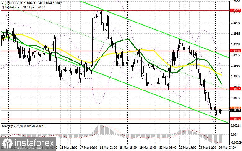 欧元/美元:3月24日欧洲计划。COT报告。 欧洲经济第三次锁定的风险使欧元承受压力。 空头的目标是超过1.1835