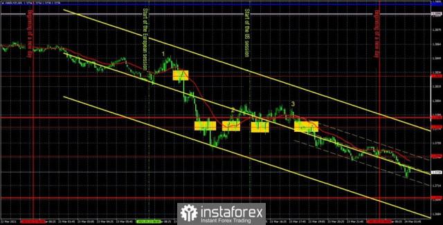 Perkiraan dan sinyal trading untuk GBP/USD pada 24 Maret. Analisis rinci dari pergerakan sebelumnya selama satu hari.