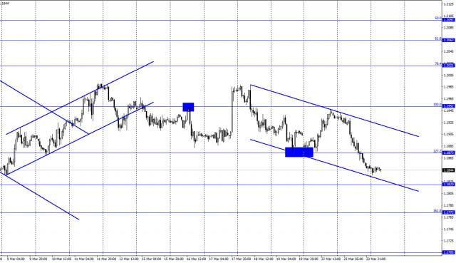 EUR / USD. Ngày 24 tháng 3. Báo cáo COT. Bears đã tiếp quản thị trường, nhưng liệu họ có thể vượt qua ngưỡng hỗ trợ mạnh xung...