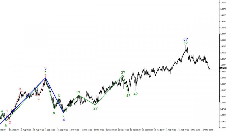 analytics605cbfabc5ae9.jpg