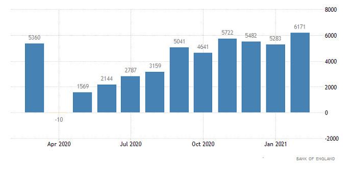 Торговый план по EUR/USD и GBP/USD на 30.03.2021