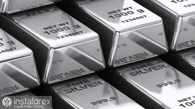 Perak menjunam lebih dari 2%