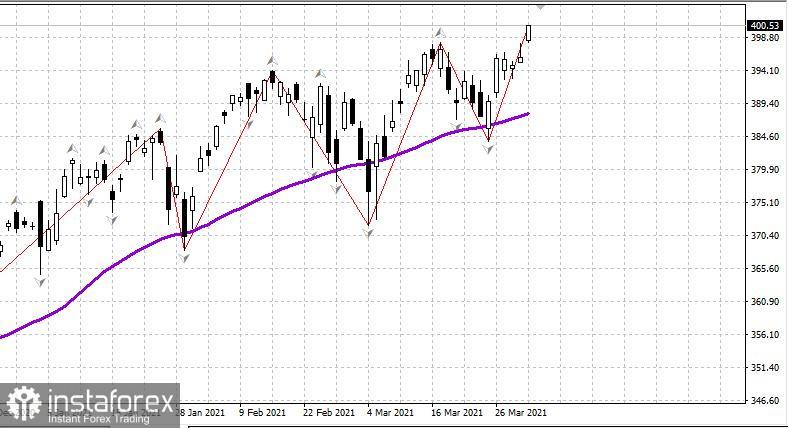 Pasaran saham AS mingguan ditutup pada paras tertinggi baru