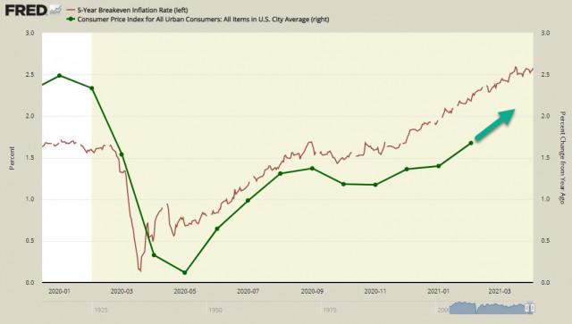 मजबूत नॉनफार्म डाटा अमेरिकी डॉलर की मजबूती को मजबूत करता है। USD, EUR, GBP का अवलोकन