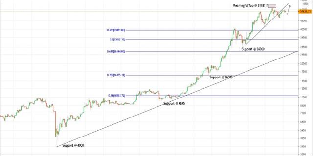 Plan de negociación del bitcoin para el 5 de abril de 2021