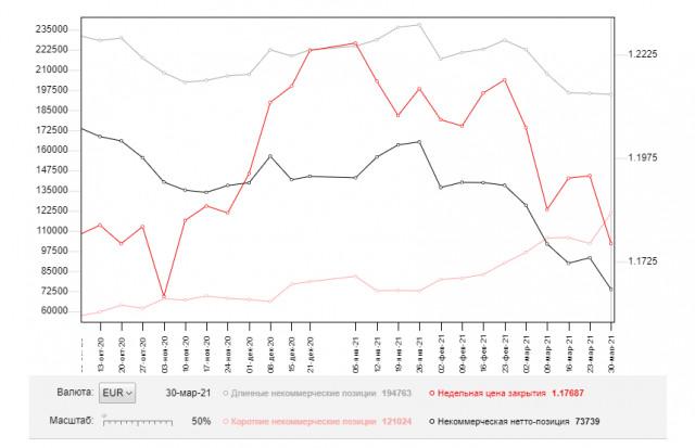 Tỷ giá EUR / USD: kế hoạch cho phiên giao dịch châu Âu vào ngày 6 tháng 4. Báo cáo COT (phân tích các giao dịch của ngày...