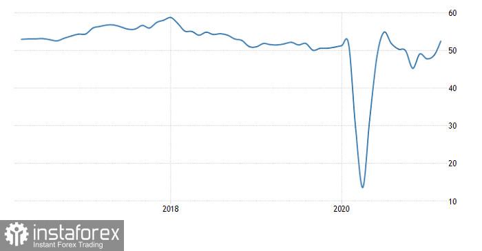 Гореща прогноза за EUR/USD на 7 април 2021 г.