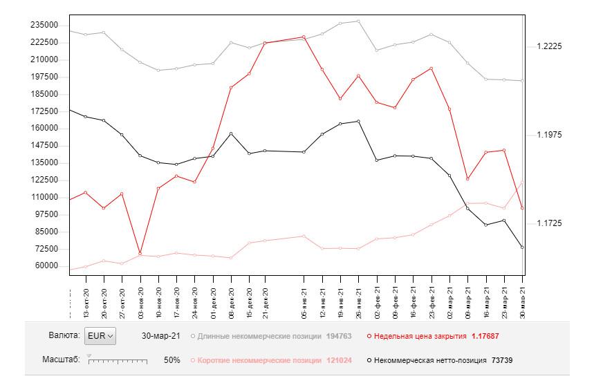 EUR/USD: план на американскую сессию 7 апреля (разбор утренних сделок). Покупатели евро не могут пробиться выше сопротивления