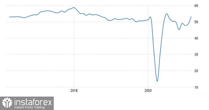 Гореща прогноза за EUR/USD на 8 април 2021 г.