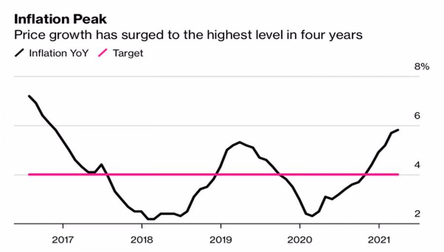 Рубль идет в контратаку