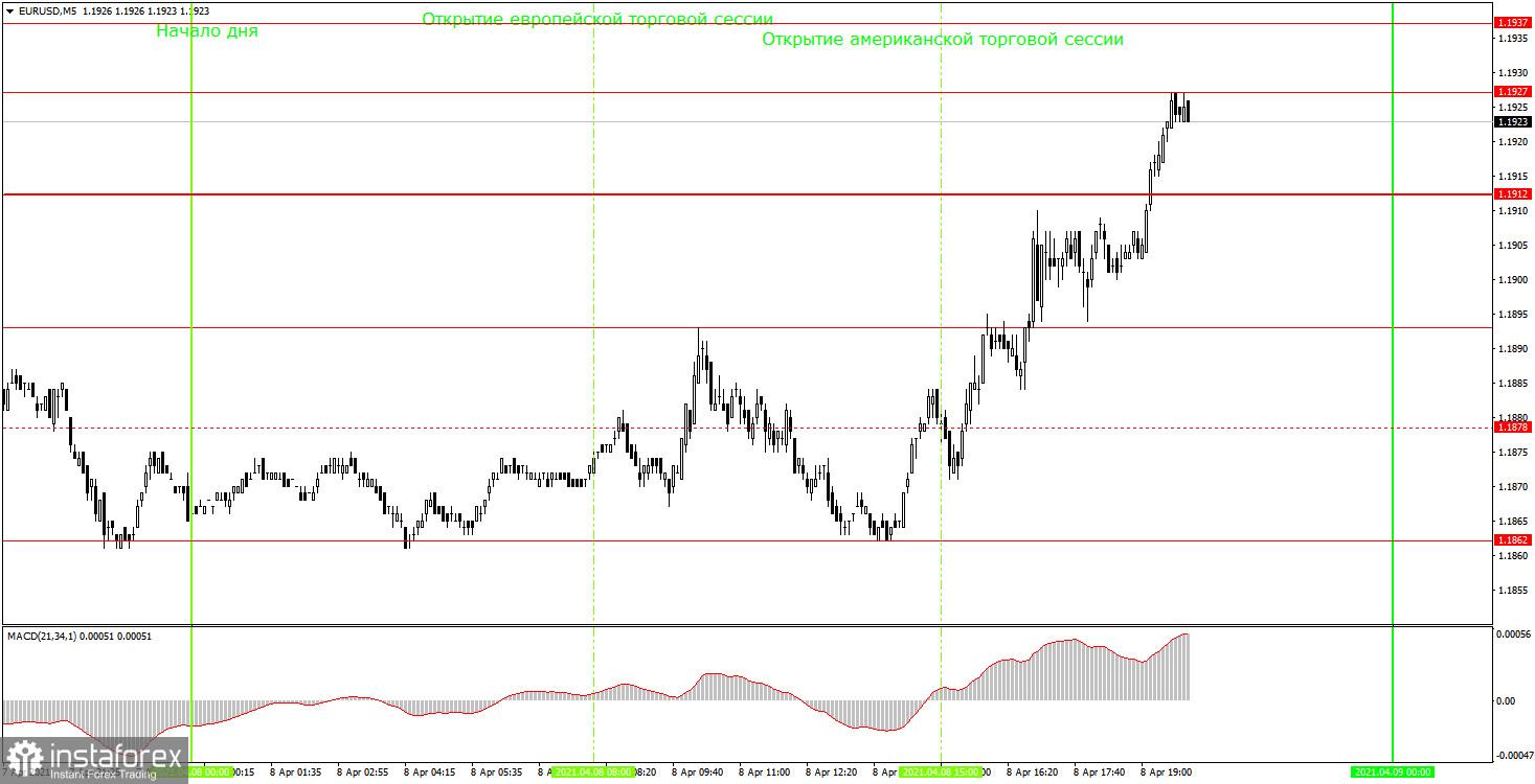 Анализ и сигнали за търговия за начинаещи. Как да търгуваме EUR/USD на 9 април? Анализ на сделките от четвъртък. Подготовка за сесията в петък.