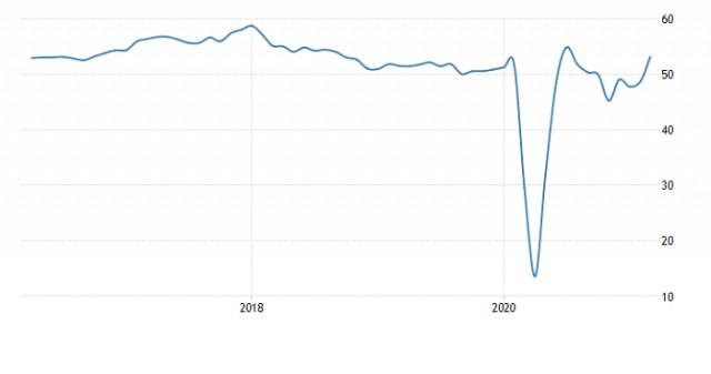 Горящий прогноз по EUR/USD от 08.04.2021