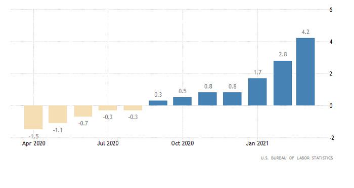 Hot forecast for EUR/USD on April 12, 2021
