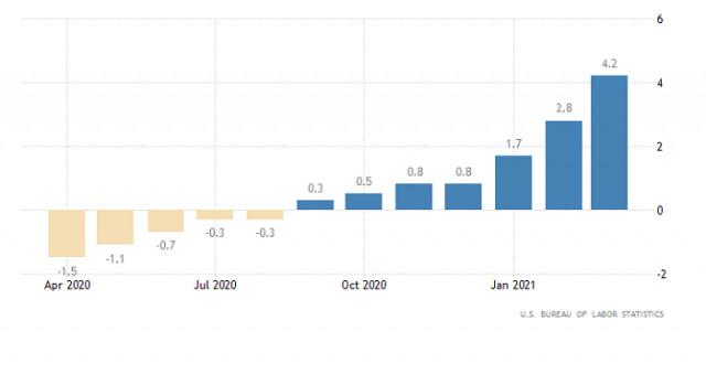 Горящий прогноз по EUR/USD от 12.04.2021