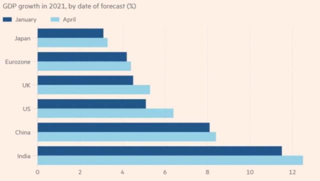 British pound may regain its attractiveness