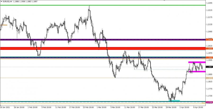 Позиции по евро настолько привлекательны, что хочется их продать