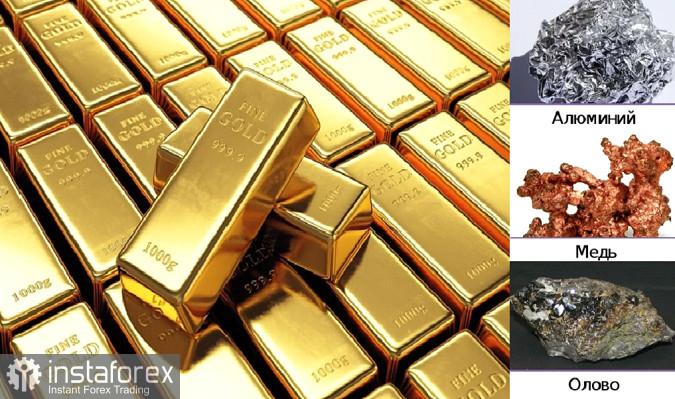 Инвесторы отворачиваются от золота.