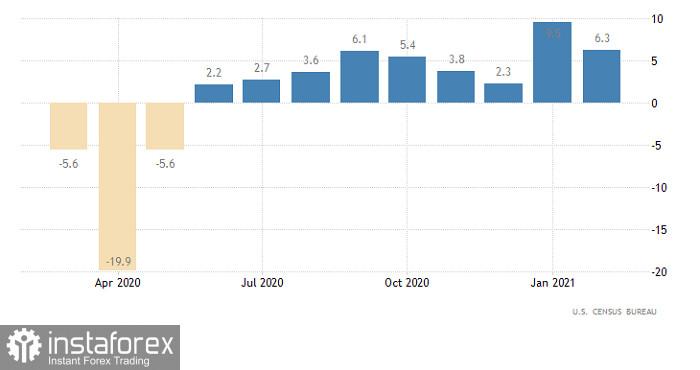 Prakiraan Terbaru EUR/USD untuk tanggal 15 April 2021