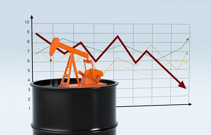 Торговая идея по нефти.=