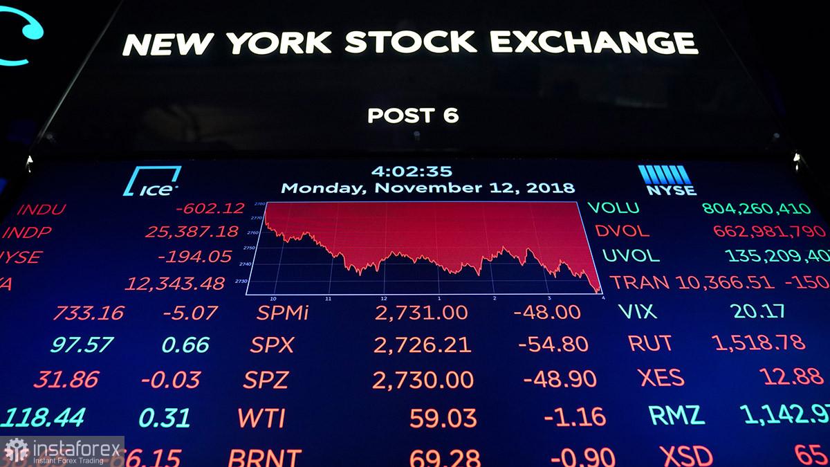 2021年4月15日美国股市概况