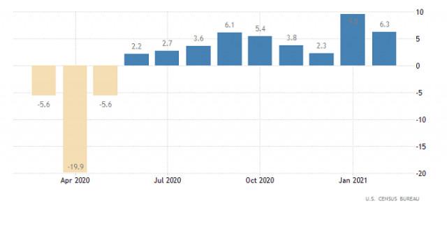 Горящий прогноз по EUR/USD от 15.04.2021