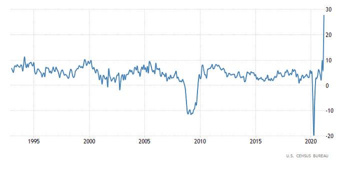 Горящий прогноз по EUR/USD от 16.04.2021