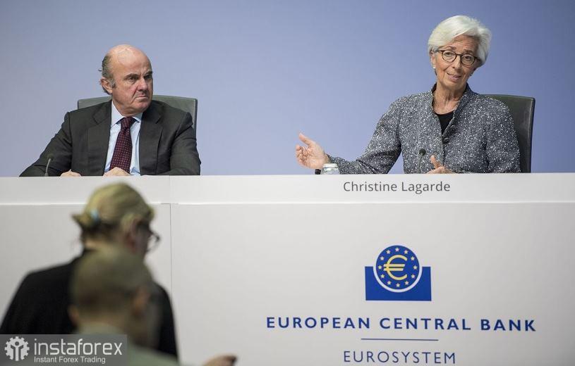 Pasangan EUR/USD. Tinjauan awal pada minggu ini: Mesyuarat ECB bulan April dan kedudukan rancangan infrastruktur Biden