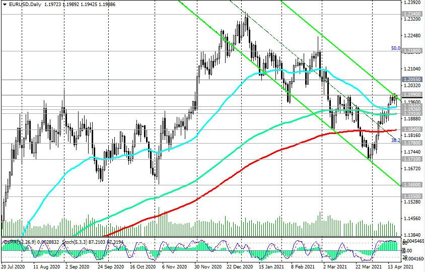 EUR/USD: доллар склонен к дальнейшему снижению