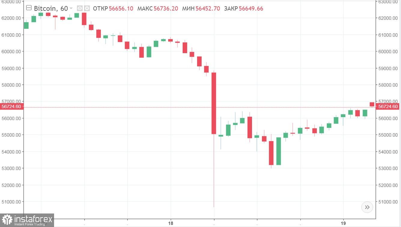 Котировки пары BTC/USD сокращались до 50$ тысяч: смена тренда или локальный спад