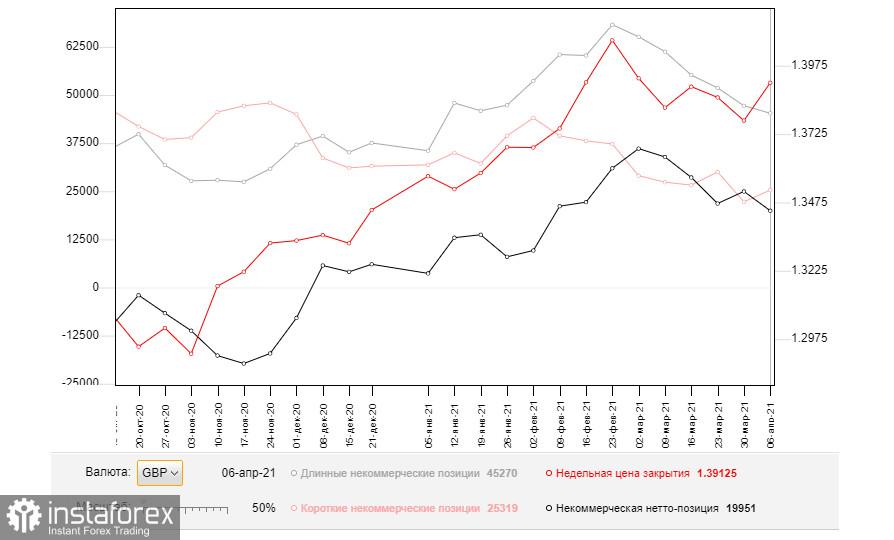GBP/USD: план на американскую сессию 19 апреля (разбор утренних сделок). Продавцы фунта продолжают бежать с рынка. Пара тестирует сопротивление 1.3914