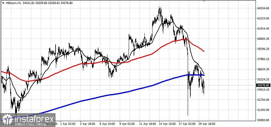 2021年4月20日的比特币交易量分析