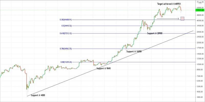 analytics607eba07bfadf.jpg