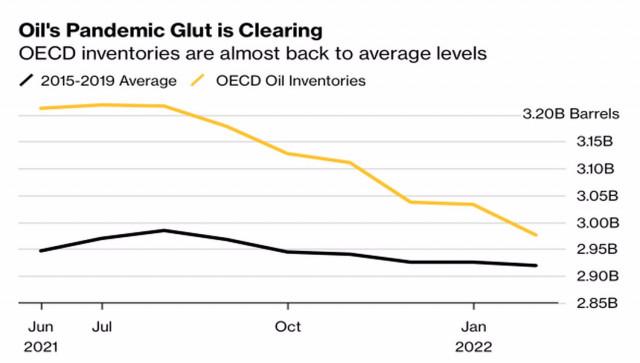 Нефть: завтра будет лучше, чем вчера!